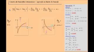 003 Limite de functii  Metoda Rapida pentru functii cu