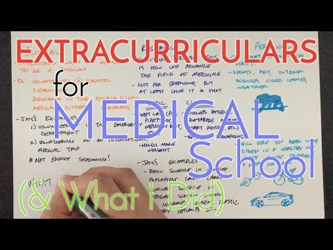 Extracurriculars for Medical School (and What I Did)