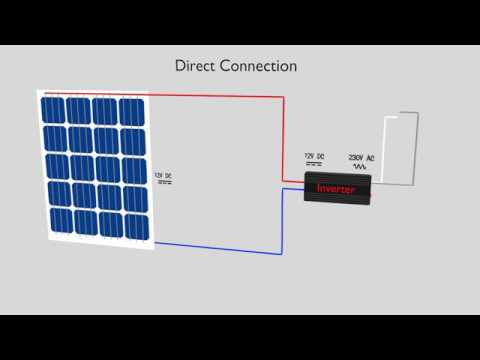 Photovoltaic panel connection -  Explained with 3D