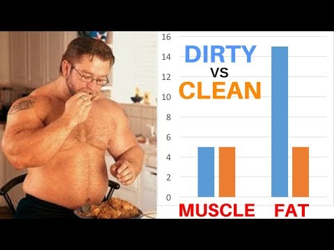 Dirty Bulking: Why It's a Waste of Time