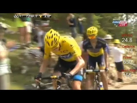 WATTS Froome Tour de France 2013 Ventoux