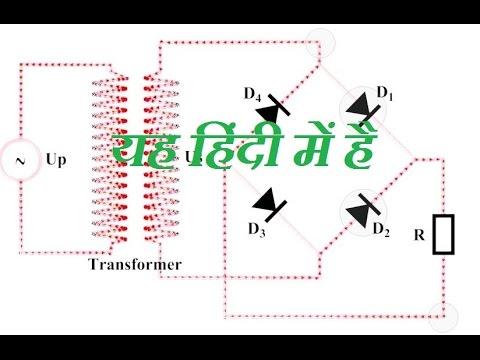 Derivation of Ripple factor and efficiency of Bridge Rectifier