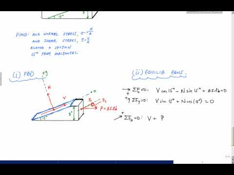 Average Normal Stress and Average Shear Stress Example - Mechanics of materials