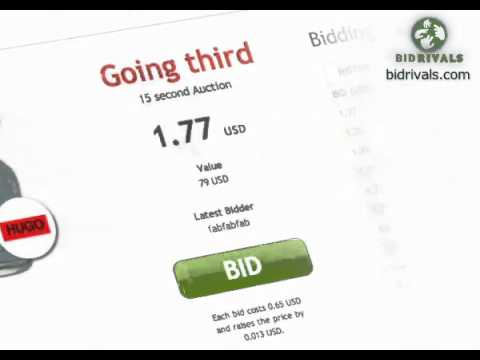 BidRivals - What is the 'Buy Now' options?
