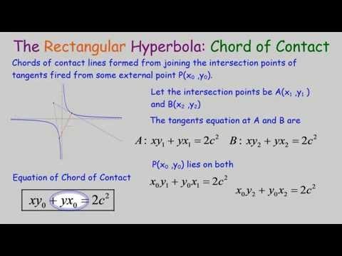Conics: Rectangular Hyperbola