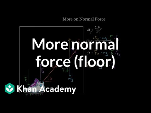 More on Normal force (shoe on floor) | Physics | Khan Academy