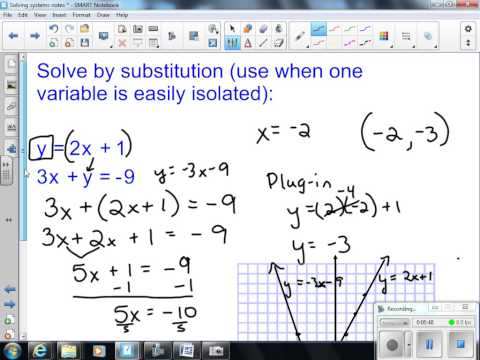 Solve a Linear System of Equations by Substitution