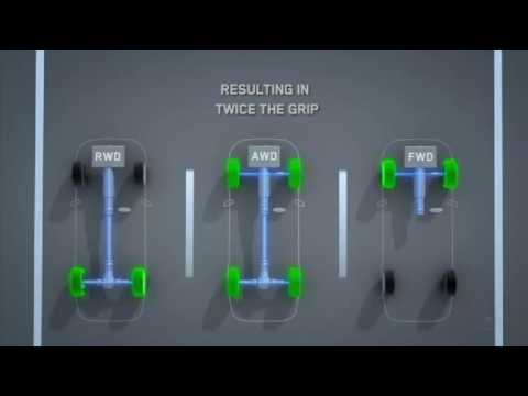 Real Symmetrical All Wheel Drive   AWD vs FWD vs RWD
