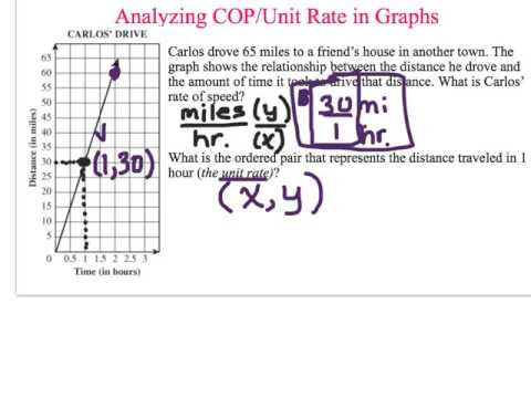 Constant of Proportionality in a graph