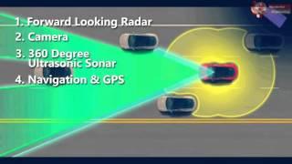 Here Is How Tesla Autopilot Works