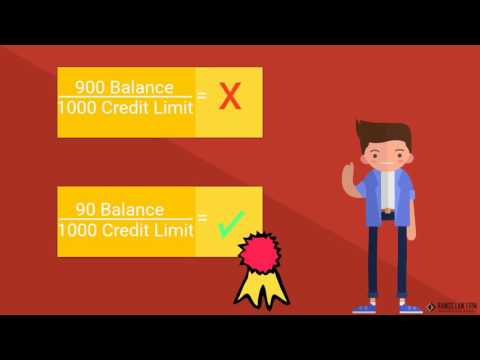 How Credit Card Utilization affects your credit score?