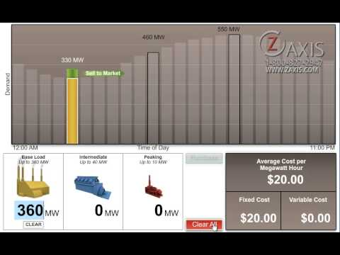 Daily Electrical Power Cost Calculation Tutorial