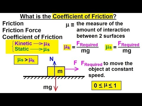 Physics - Mechanics: Friction (2 of 14) What is Coefficient of Friction?