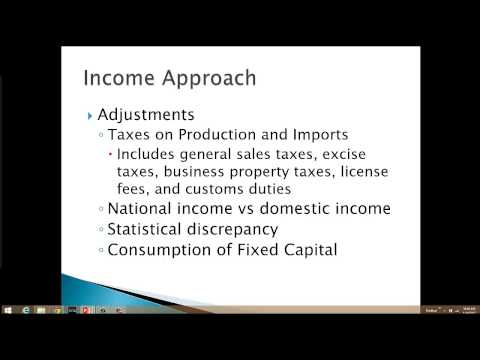GDP Income Approach