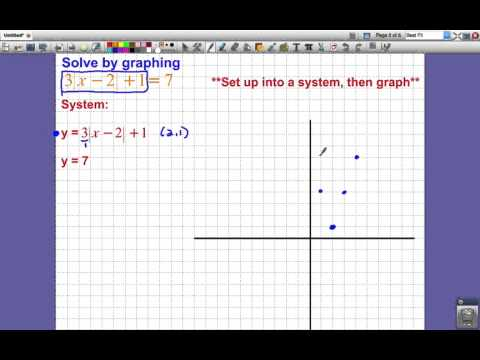 Solve absolute value equations by graphing