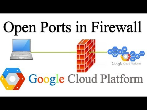 Open Ports in Google Cloud Firewall !!