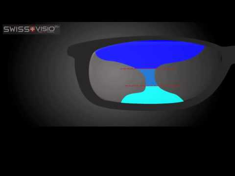Corridors in Progressive Lenses: Long vs Short