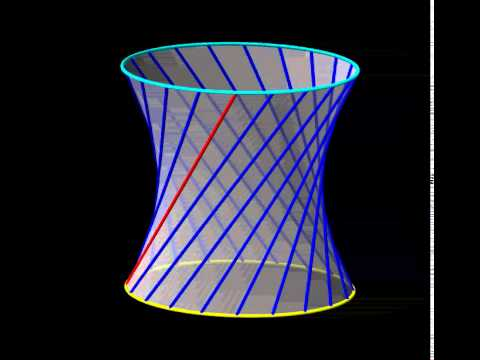 Hyperboloid of one sheet - lines