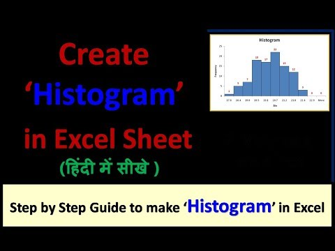 Create 'Histogram' in Excel Sheet (हिंदी में सीखे )–'हिस्टोग्राम' बनाने के दो तरीके सीखे।