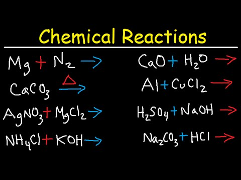 Chemical Reactions - Combination, Decomposition, Combustion, Single & Double Displacement Chemistry