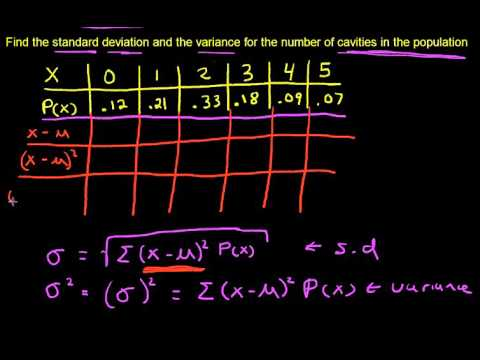 Calculating the Standard Deviation and Variance of a Discrete Probability Distribution Function