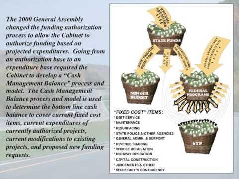 """Federal-Aid Highway Program Funding """"Strategic Use of Flexibility"""""""