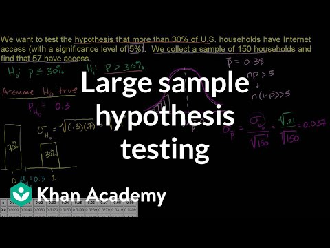 Large sample proportion hypothesis testing | Probability and Statistics | Khan Academy