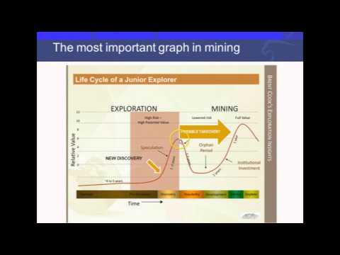 Steve Todoruk - Investing in Mineral Discoveries - March 2014