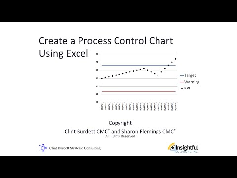 Create a Process Control Chart Using Excel