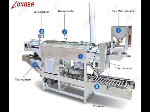 Automatic Rice Noodles Making Machine|Pho Noodle Maker Machine| www.longer-machinery.com