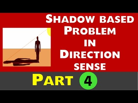 Shadow based Problem in Reasoning Direction and sense for BANK and SSC , UPSC  etc