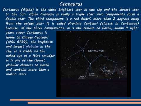 Southern Hemisphere Constellations