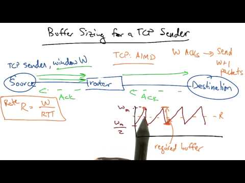 Buffer Sizing for a TCP Sender - Georgia Tech - Network Implementation