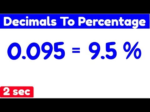 Decimals To Percentages Short Trick (Hindi)- Convert Decimals into Percent Trick in Hindi