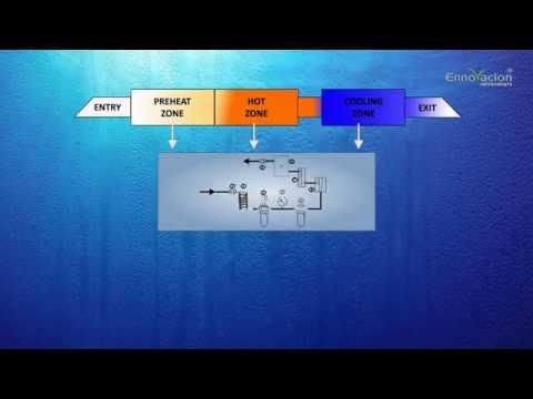 MEASURING DEWPOINT IN FURNACE ATMOSPHERE