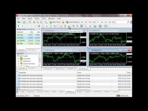 How to Download, Install and Use Instaforex Meta Trader 4 in Urdu/Hindi