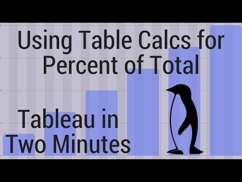 Tableau in Two Minutes - Using Table Calculations to Create the a Percent of Total
