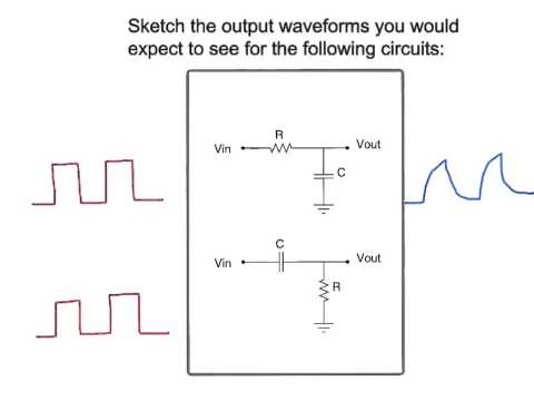 Electronic Engineering Job Interview Questions (Part 1)