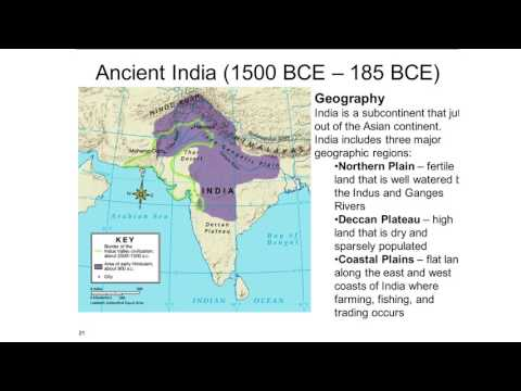 Global History Regents Part 1/4