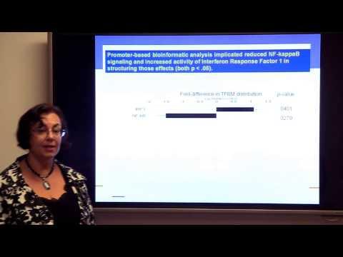 Caregiver Stress and Depression | Dr. Helen Lavretsky - UCLA Health