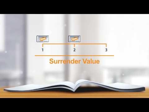 2.7 Surrender Value