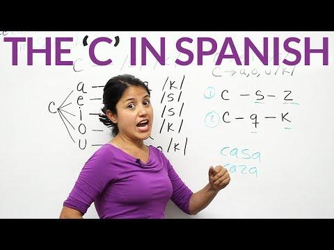 The letters C, K, S, Z in Spanish