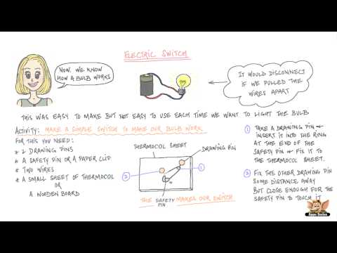 Electricity and Circuits - Electric Switch
