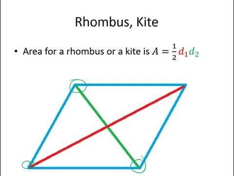 Area of Rhombus and Kites