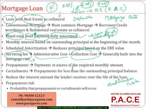 Mortagages and Mortgage Backed Securities