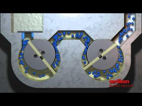 Gas ballast function on Leybold Vacuum rotary vane vacuum pumps