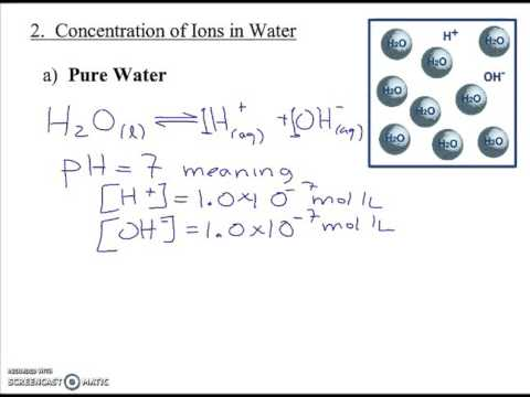 Concentration of Ions in Water