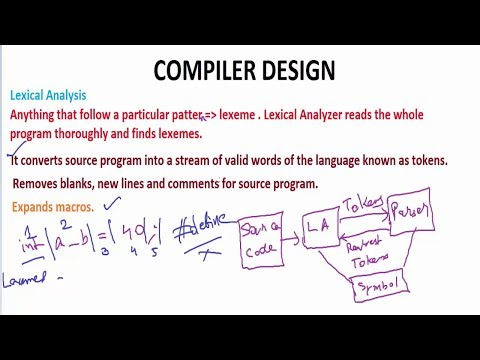 Lexical Analysis | Compiler Design