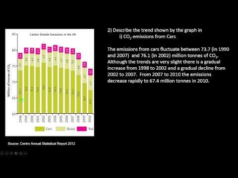 Describing Trends from Graphs