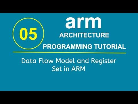 ARM Programming Tutorial 5- Data Flow Model and Register Set in ARM